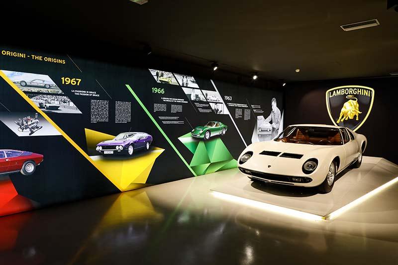 Entwicklung der Lamborghini Modelle von 1963 bis 2018