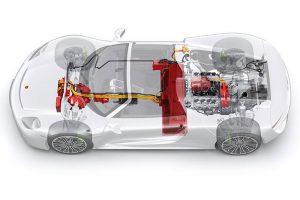 Das Antriebskonzepte des Porsche 918 Spyder