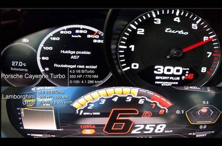 Beschleunigungsduell